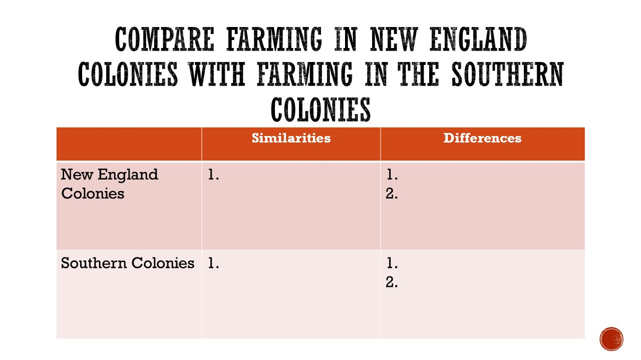 new england and southern colonies The new england colonies who puritans and pilgrims settled in the new england colonies of massachusetts, rhode island, connecticut, and new hampshire.