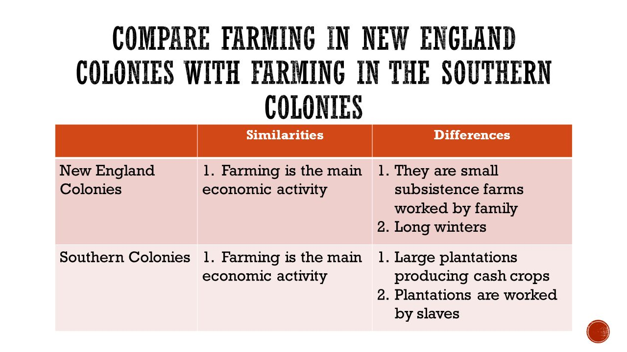 comparison of colonies Differences between great britain and the colonies, from life in the usa: the complete guide for immigrants and americans.