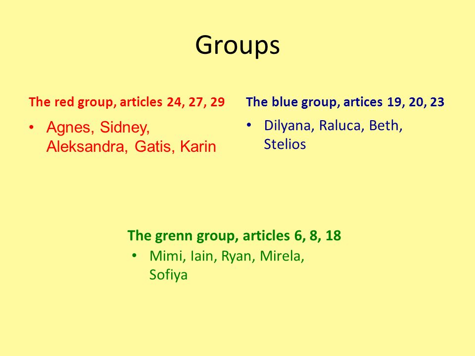Groups Dilyana, Raluca, Beth, Stelios
