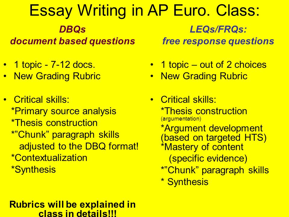 ap essay grading I did use pluses and minuses for awhile, but working with ets rubrics cured me, first in an ets-sponsored workshop at a conference and later through several years of grading essays for ets--senior writing samples, nte exams, ap english exams the use of a limited number of non-shaded grades or.