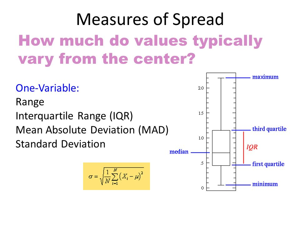 Measures Of Center And Spread Worksheet - The Best and Most ...