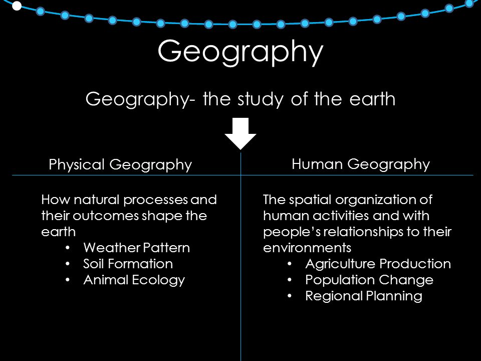 human processes activities population geography This guide highlights the resources for human geography human geography population were overlooking the significance of population to wider processes.