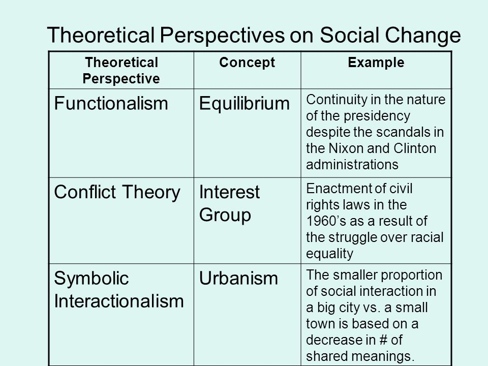 Functionalist and conflict theory