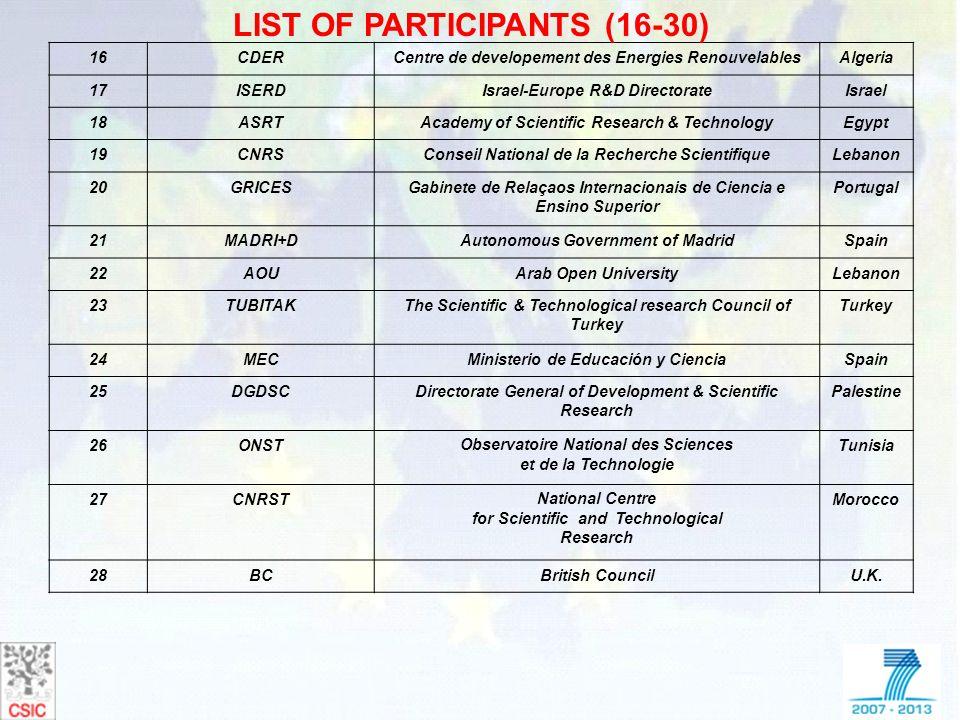 LIST OF PARTICIPANTS (16-30)