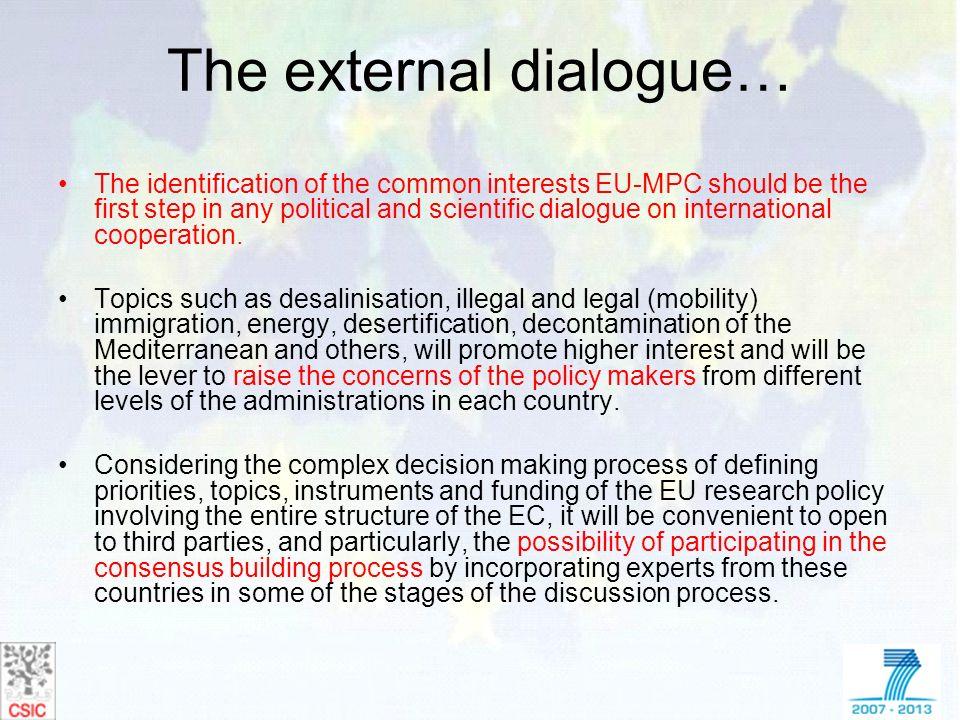 The external dialogue…
