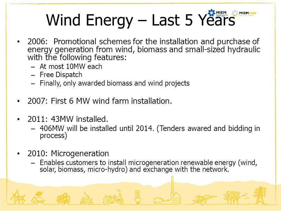 Wind Energy – Last 5 Years