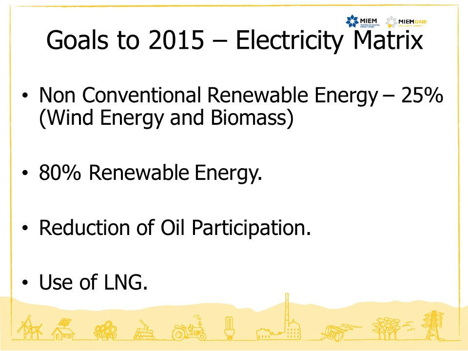 Goals to 2015 – Electricity Matrix