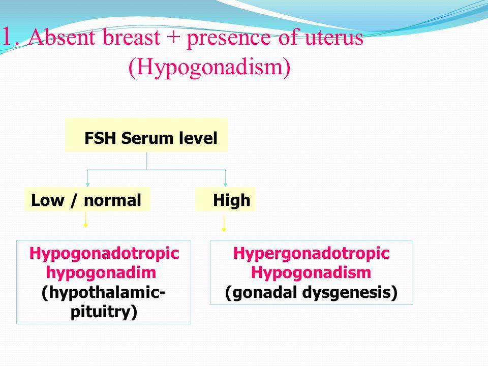 permanent hypogonadism steroids