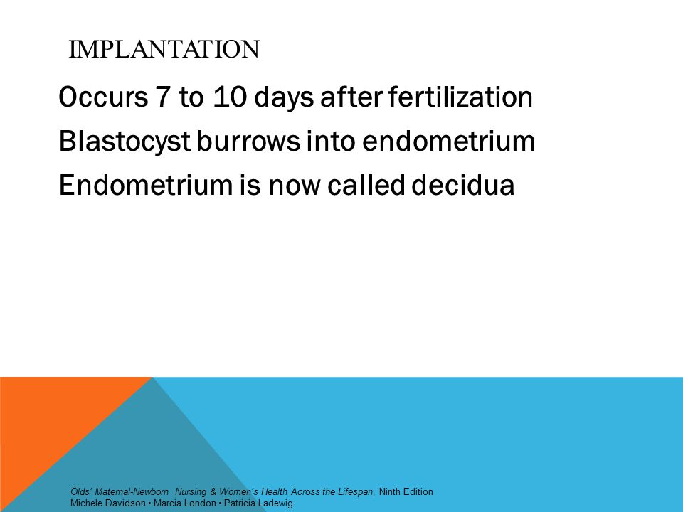 how to know when implantation occurs