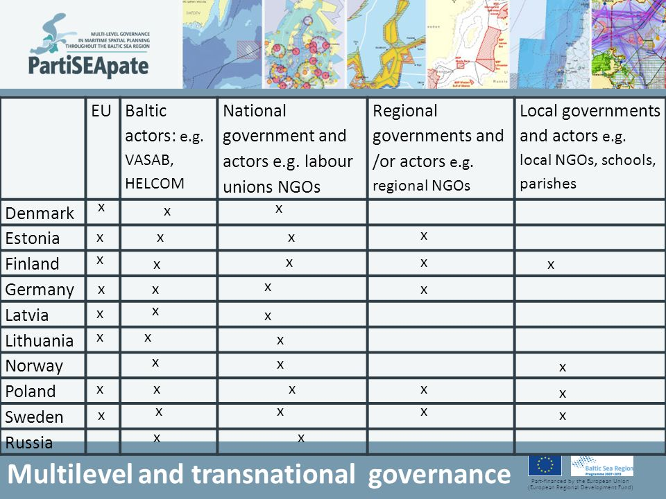 Multilevel and transnational governance