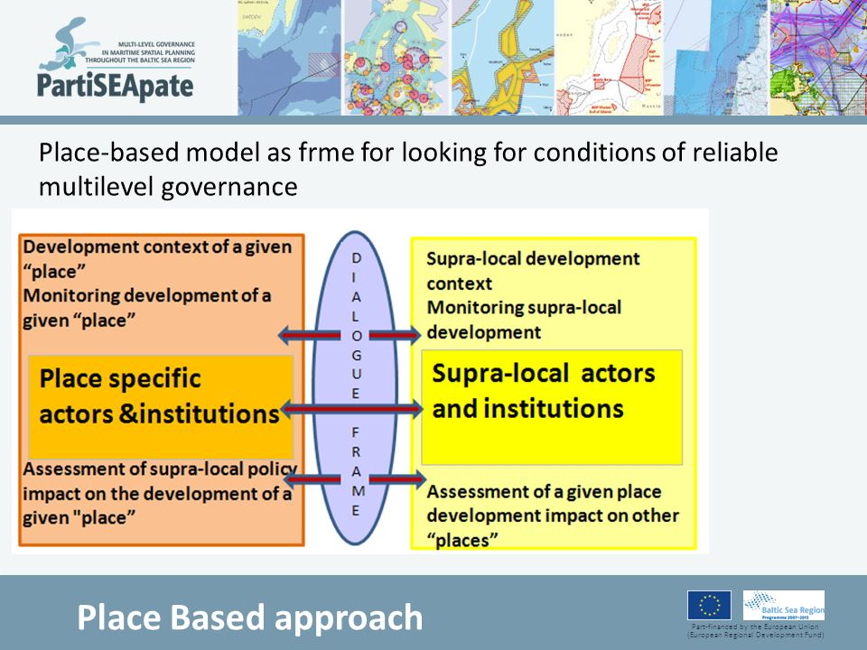Place-based model as frme for looking for conditions of reliable multilevel governance