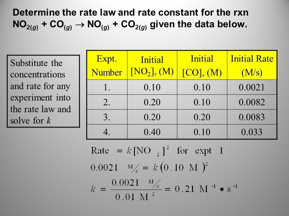 determination of a rate law lab What is the rate law rate = what is the value of the rate constant at 25 c and at 33 c what is the activation energy for this reaction.