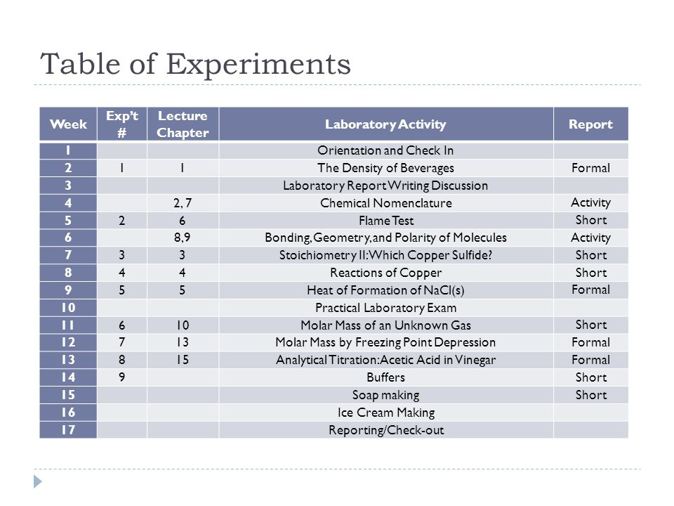 CH 8: General Chemistry 1 Laboratory - ppt video online download