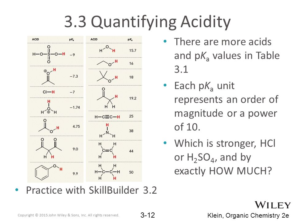 Organic chemistry second edition chapter 3 david klein for 13 ka table