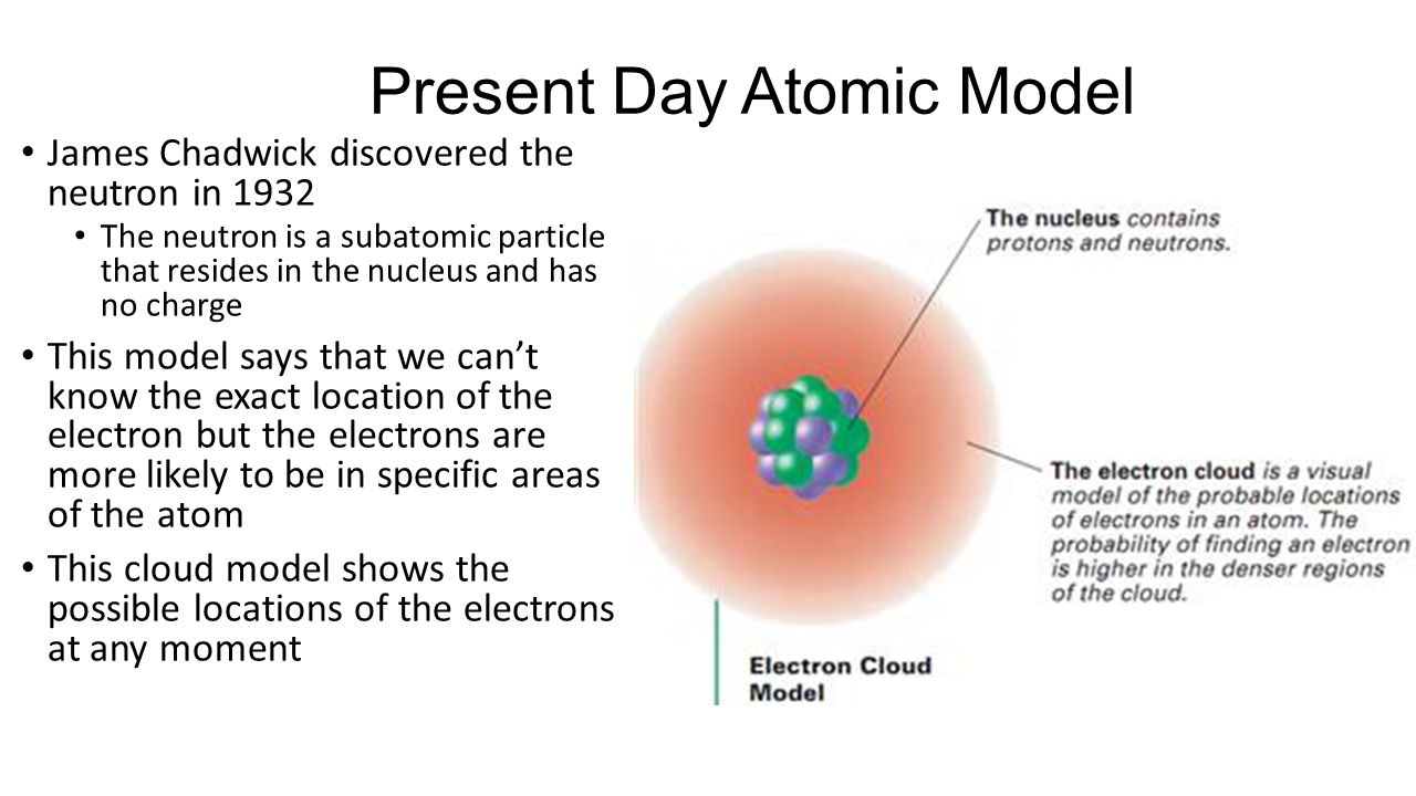 Present Day Atomic Model