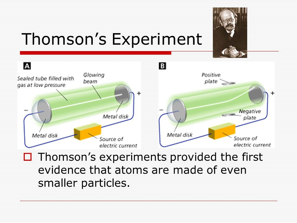 Thomson's Experiment Thomson's experiments provided the first evidence that atoms are made of even smaller particles.