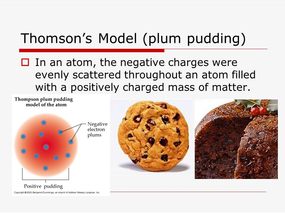 Thomson's Model (plum pudding)