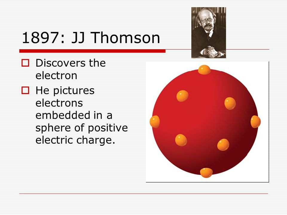 1897: JJ Thomson Discovers the electron