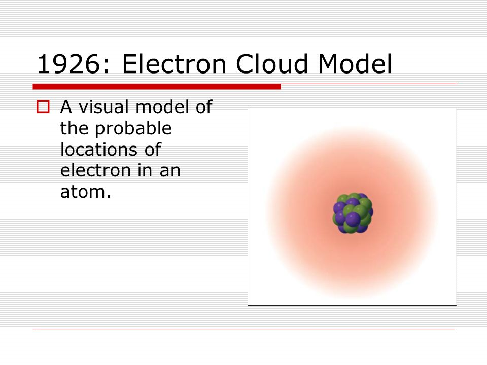 1926: Electron Cloud Model A visual model of the probable locations of electron in an atom.