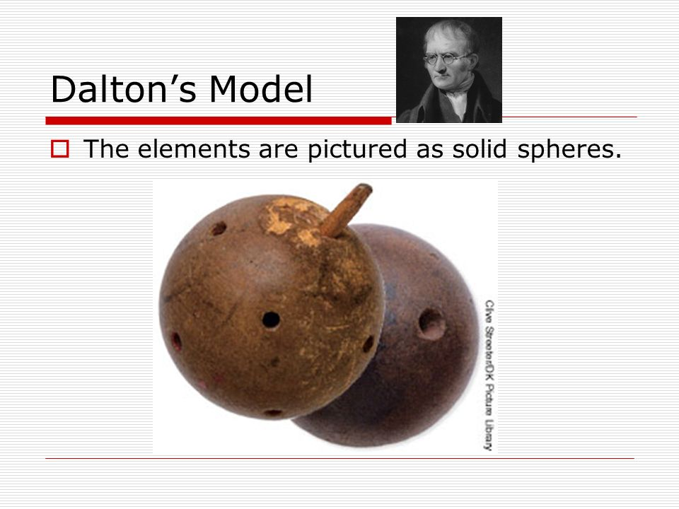 Dalton's Model The elements are pictured as solid spheres.