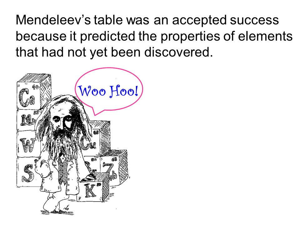 Mendeleev's table was an accepted success because it predicted the properties of elements that had not yet been discovered.