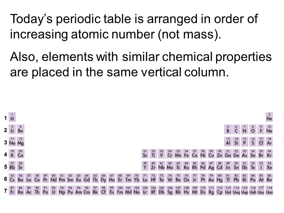 Today's periodic table is arranged in order of increasing atomic number (not mass).