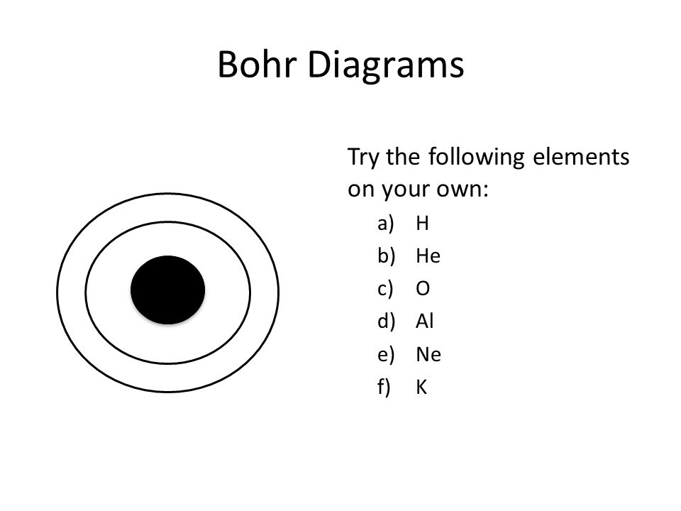 Bohr Diagrams Try the following elements on your own: H He O Al Ne K