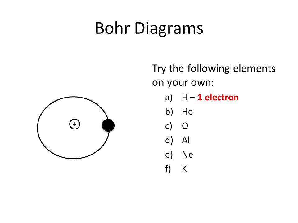 Bohr Diagrams Try the following elements on your own: H – 1 electron