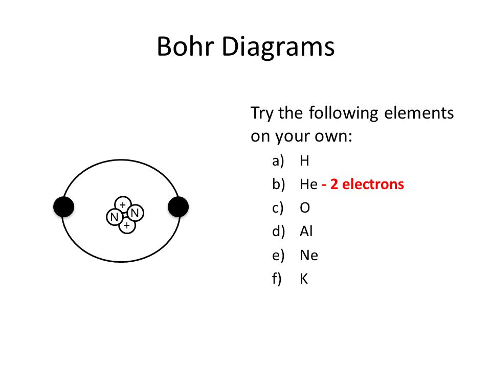 Bohr Diagrams Try the following elements on your own: H