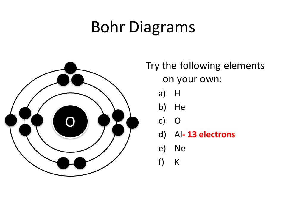 Bohr Diagrams O Try the following elements on your own: H He O