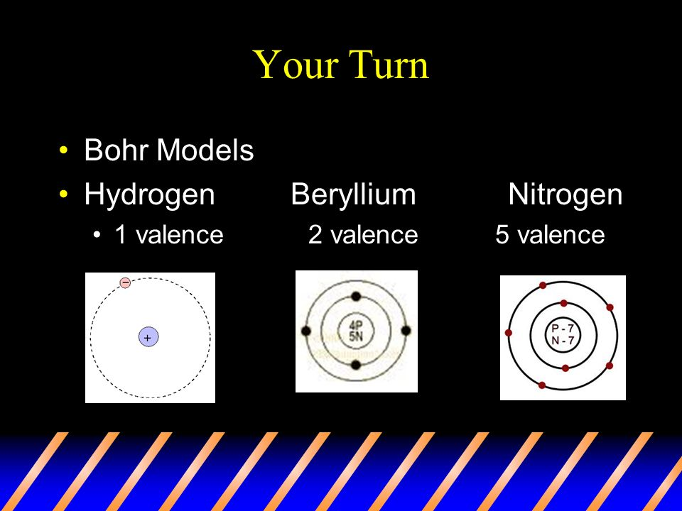 Your Turn Bohr Models Hydrogen Beryllium Nitrogen