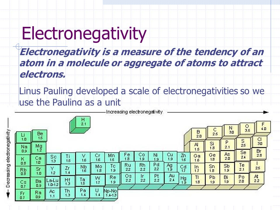 Electronegativity Electronegativity is a measure of the tendency of an atom in a molecule or aggregate of atoms to attract electrons.