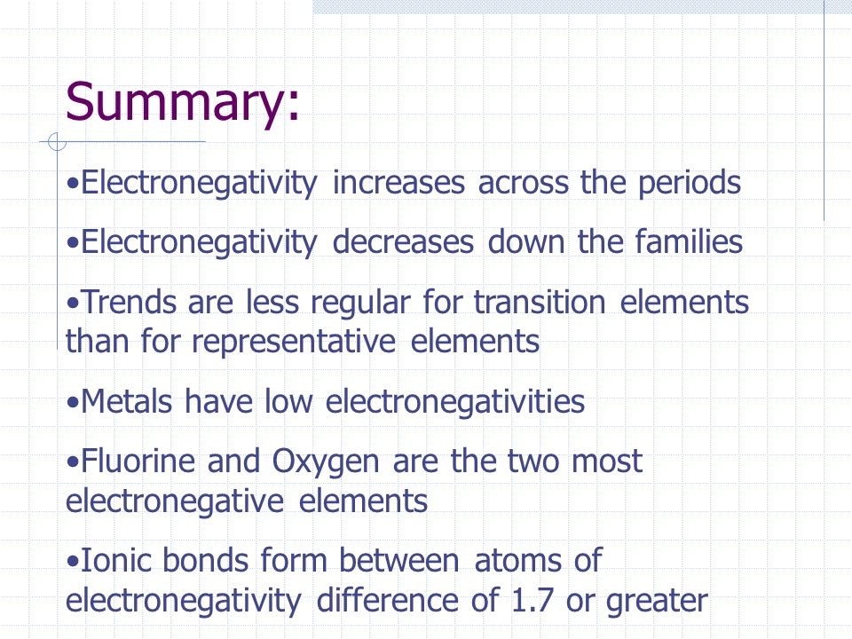 Summary: Electronegativity increases across the periods