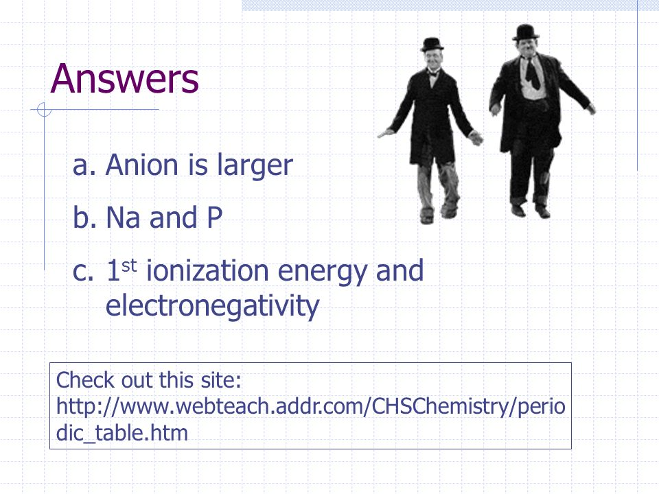 Answers Anion is larger Na and P