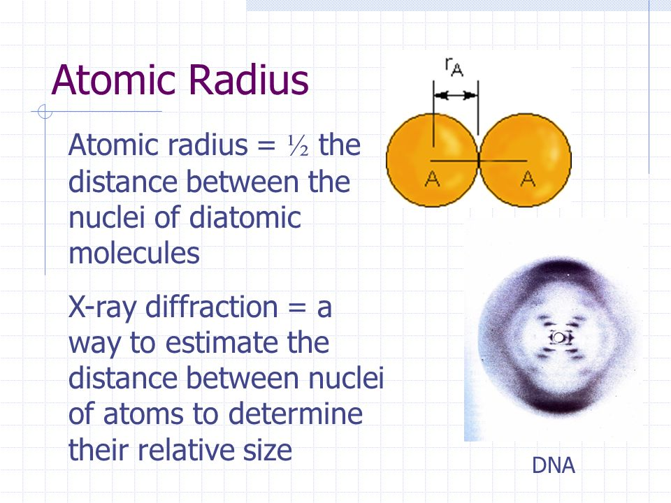 Atomic Radius Atomic radius = ½ the distance between the nuclei of diatomic molecules.