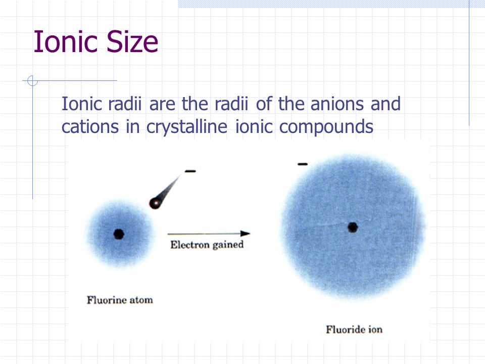 Ionic Size Ionic radii are the radii of the anions and cations in crystalline ionic compounds