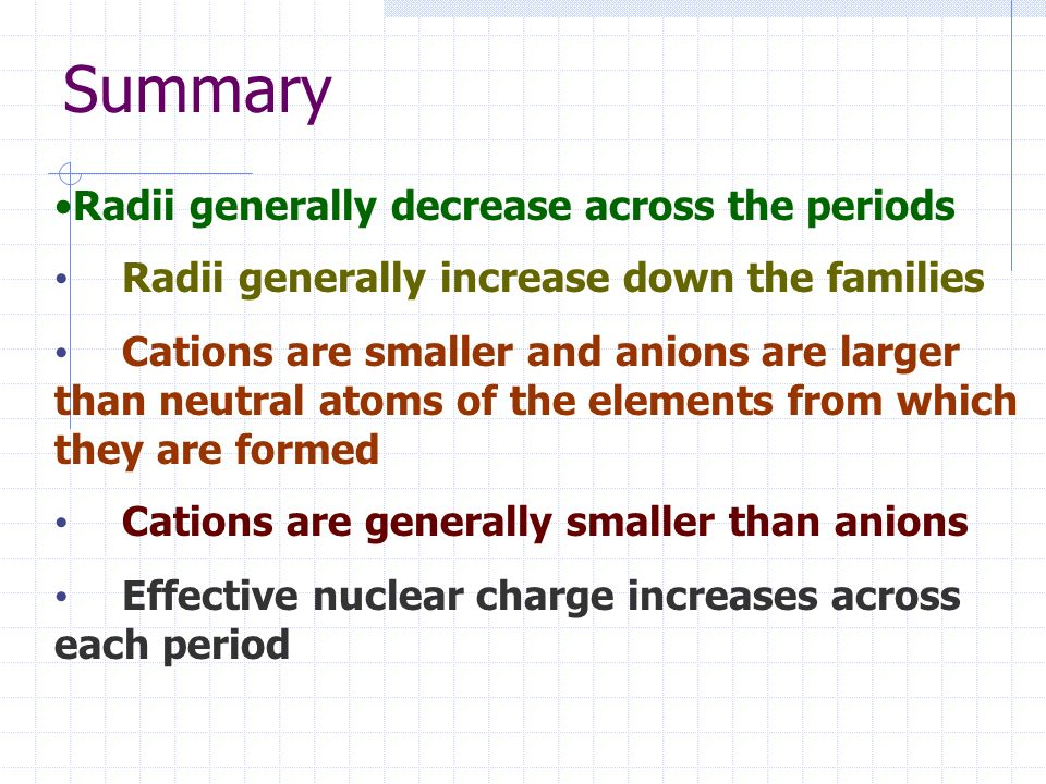 Summary Radii generally decrease across the periods
