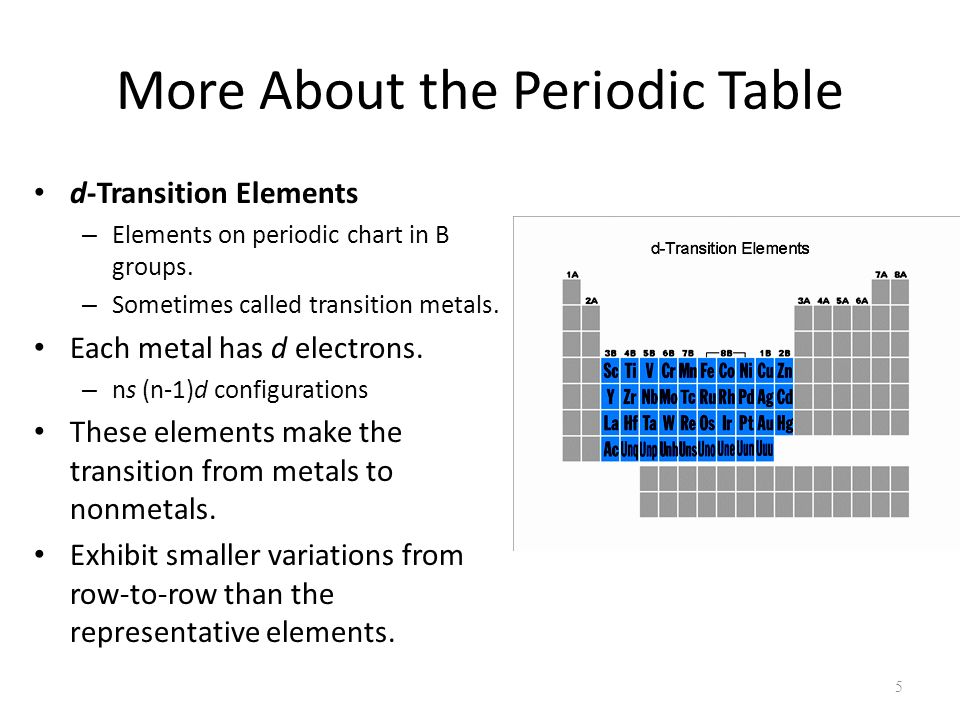 5 chemical periodicity ppt video online download more about the periodic table urtaz Image collections