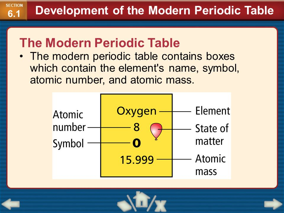 chemistry matter and change ppt video online download periodic table modern periodic table of elements with names and symbols - Periodic Table Of Elements With Names And Symbols Download