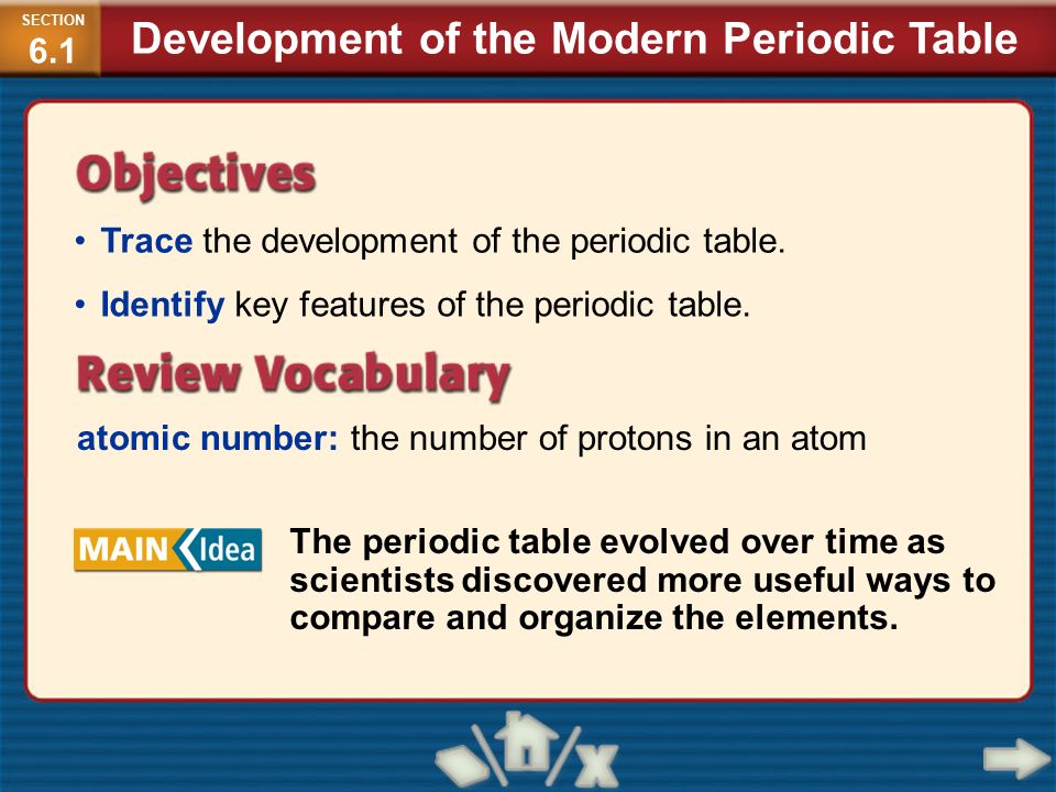 Periodic table key features of the groups in the periodic table periodic table key features of the groups in the periodic table chemistry matter and change urtaz