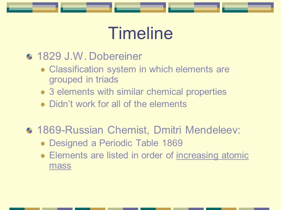 Understanding periodic trends ppt video online download understanding periodic trends 2 timeline urtaz Gallery