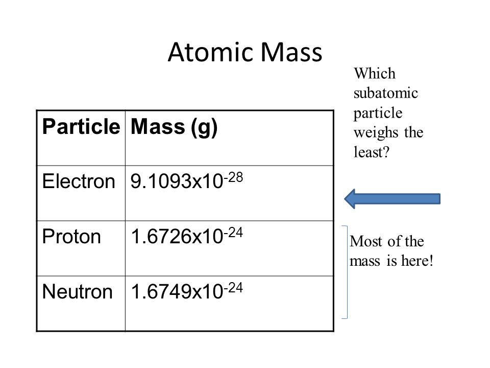 How Many Protons Electrons And Neutrons Are In Oxygen