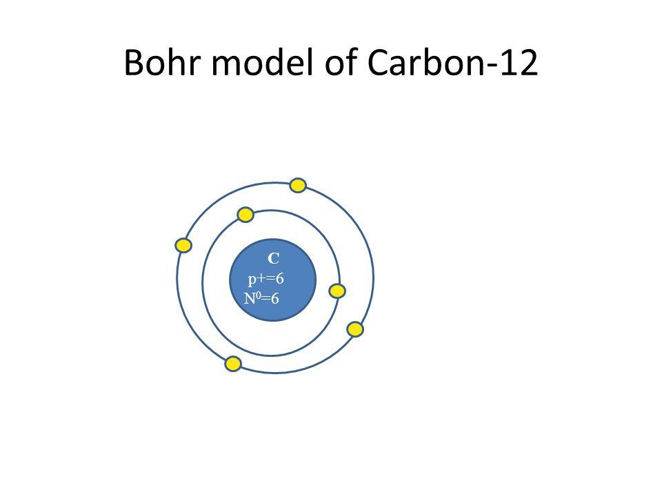 I Structure Of The Atom Chemical Symbols Subatomic