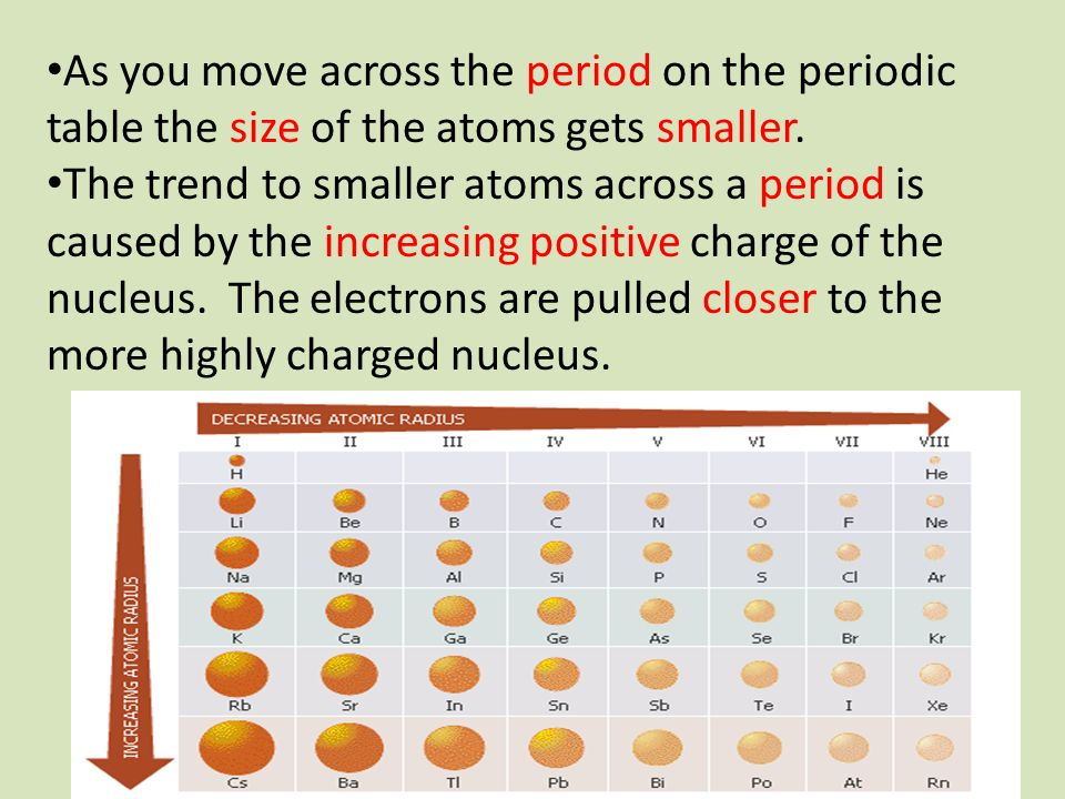 the size of an atom lab This webelements periodic table page contains radii of atoms and ions for the element hydrogen one measure of size is the element-element distance atom.