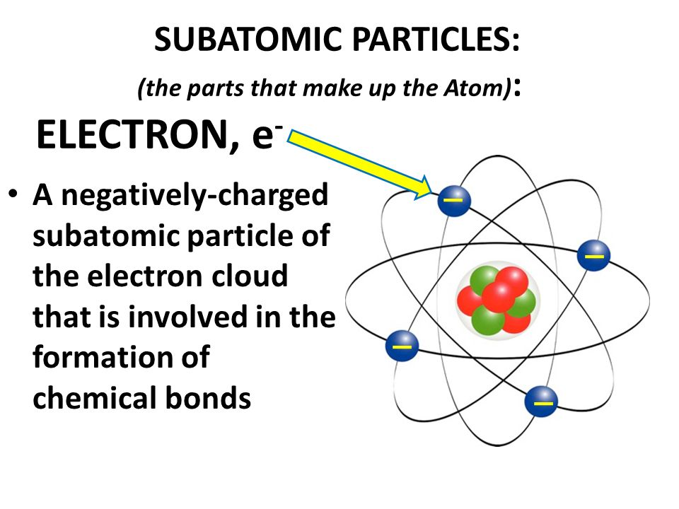 describing the structure of atoms