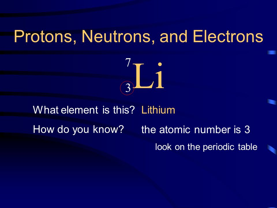 how to know what element you are connected to