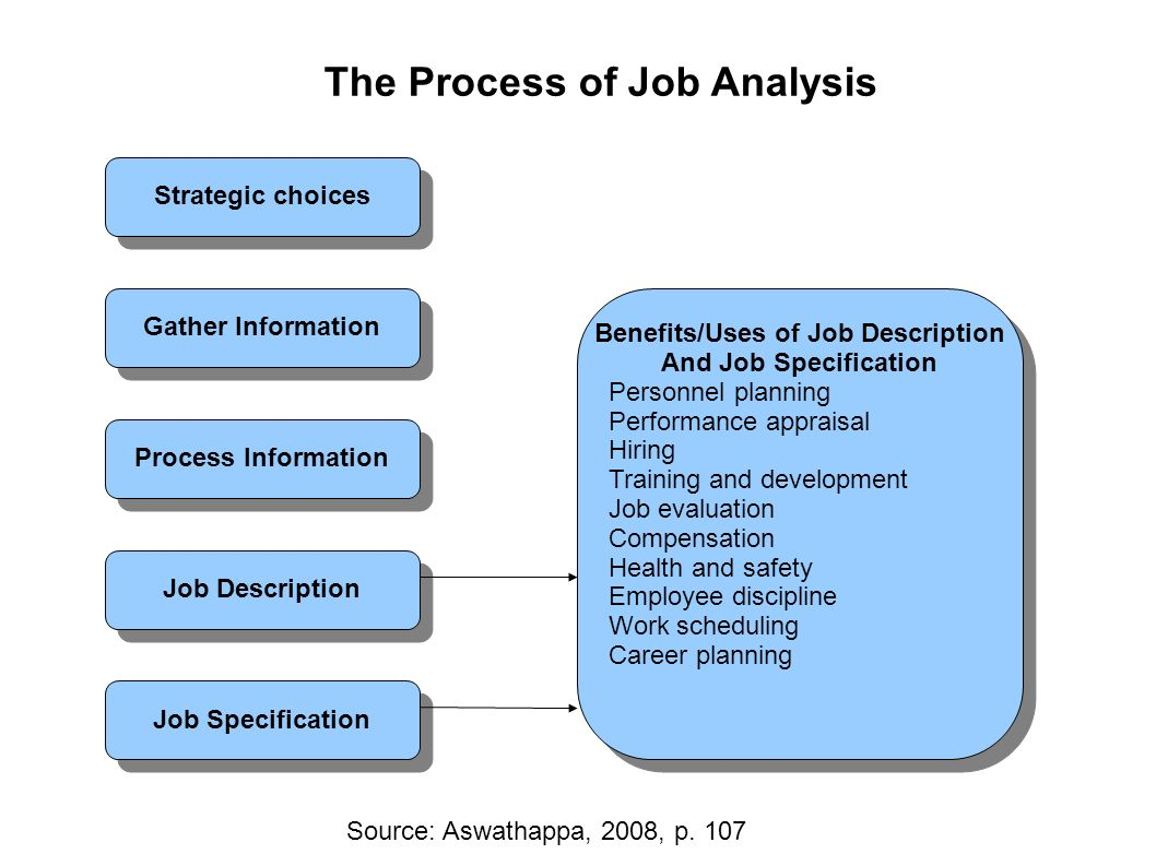 the job evaluation process 2012-4-9 job evaluation is a systematic process for ranking jobs logically and fairly by  advantages with the hay group method of evaluation.