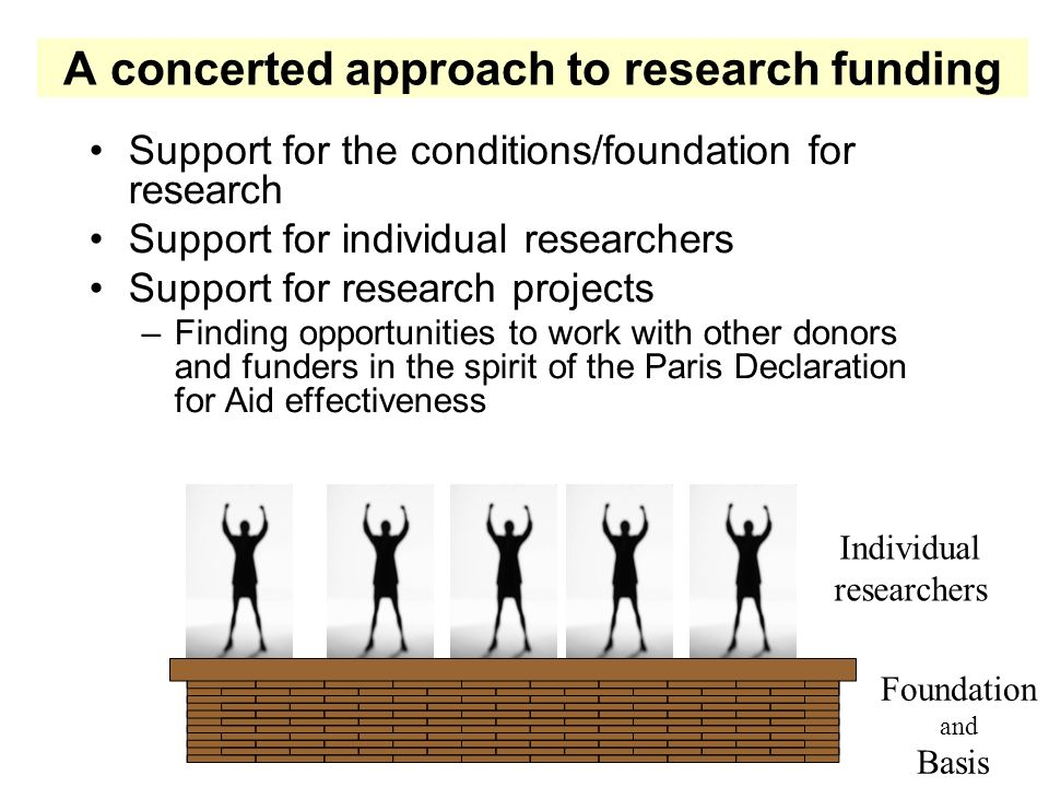 A concerted approach to research funding