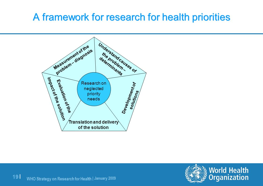 A framework for research for health priorities