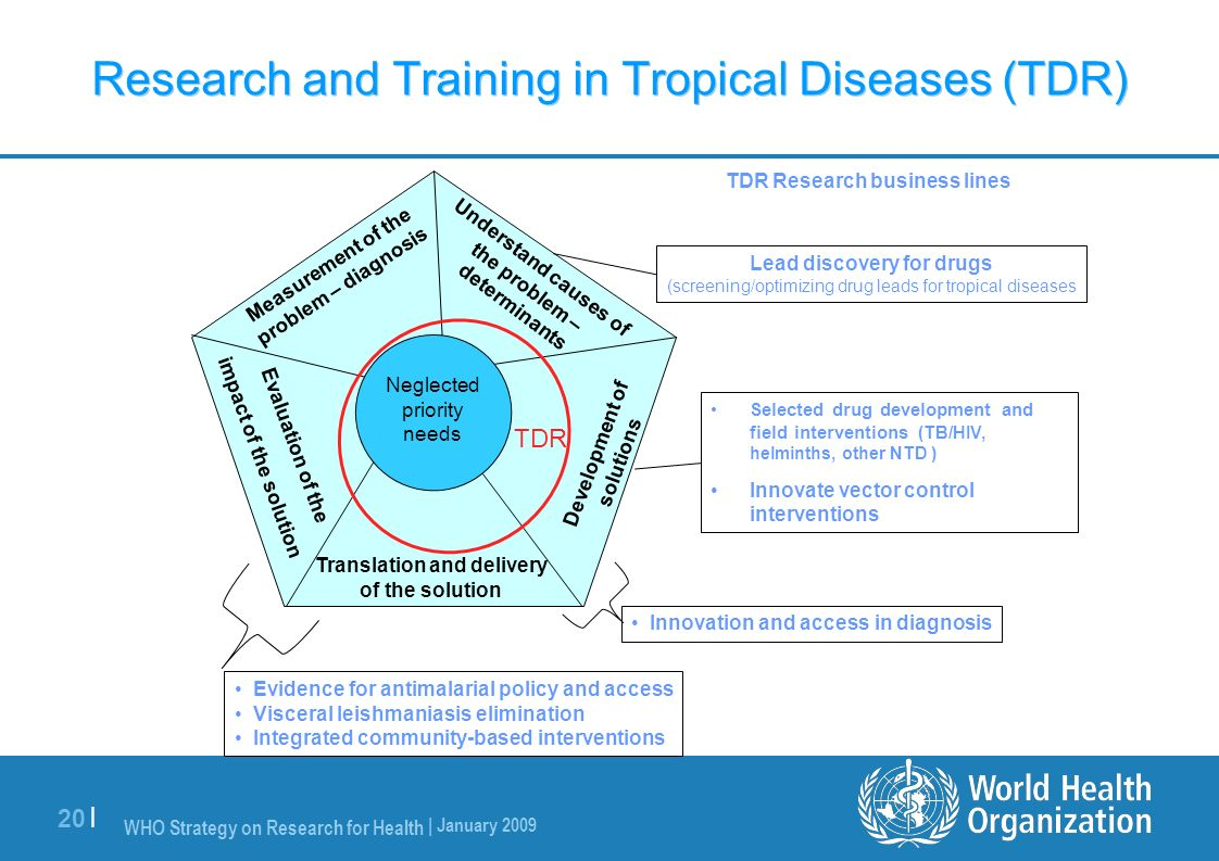 Research and Training in Tropical Diseases (TDR)